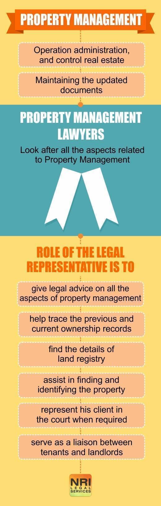 Property Management lawyers India