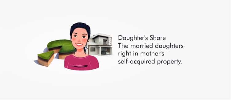 Daughter's Share The married daughters' right in mother's self-acquired property