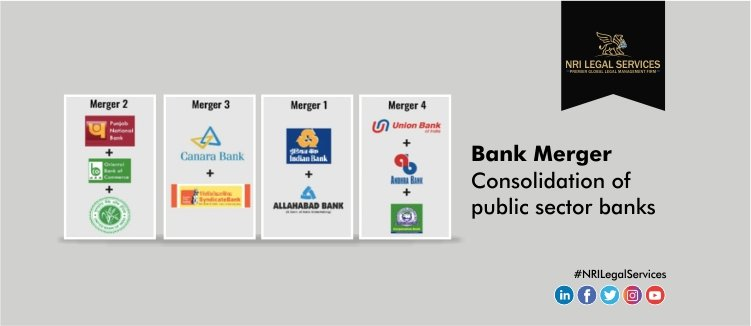 Bank Merger - Consolidation of public sector banks
